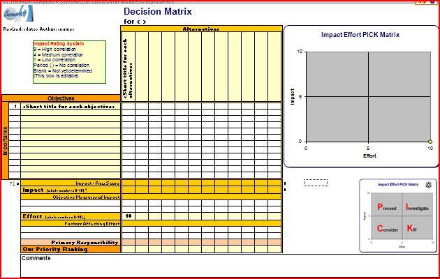 Blog spot go!: time management matrix template