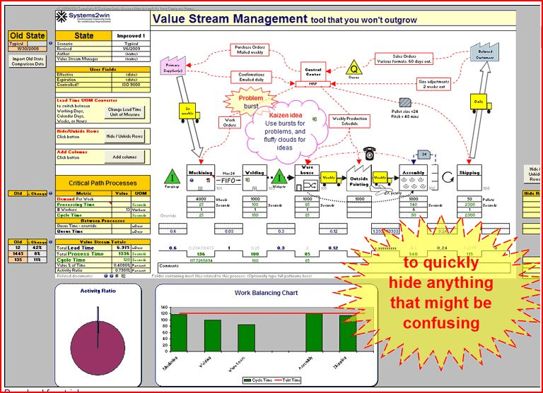value stream mapping tools Lucidchart is loaded with value stream mapping symbols, shapes, and templates simply drag and drop to arrange your value stream map learn more about vsm with our guide to value stream mapping if you're a business person looking to implement lean manufacturing tools, lucidchart is the perfect.