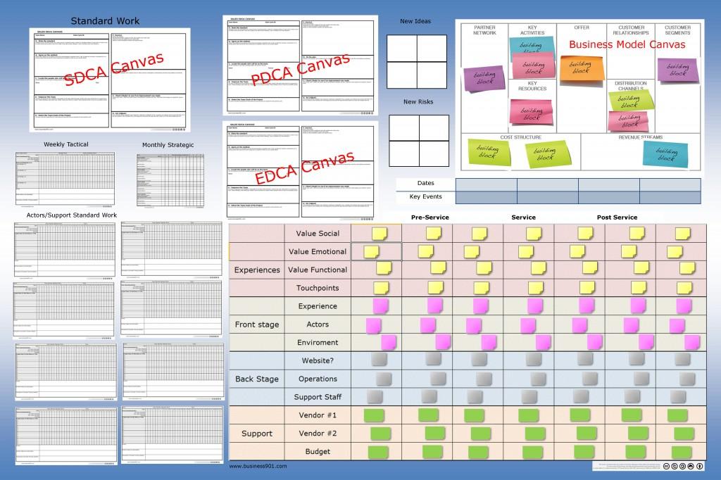 visual management for lean service design