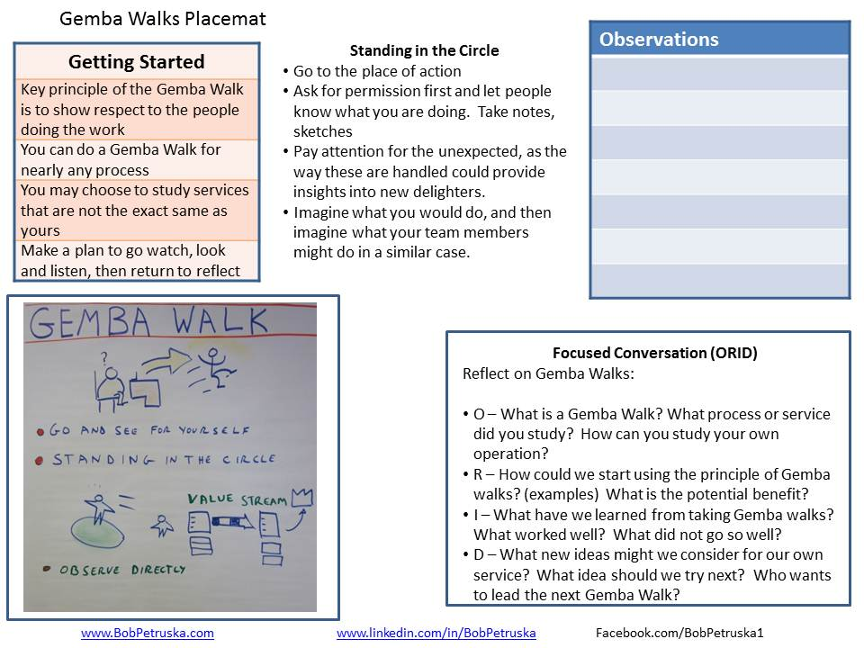 Deep-Dive Gemba Walks :: Lean Sales and Marketing thru Service Design Thinking