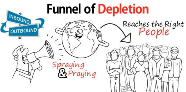 Funnel of Depletion