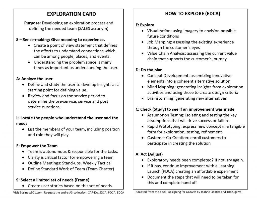 Innovation Card