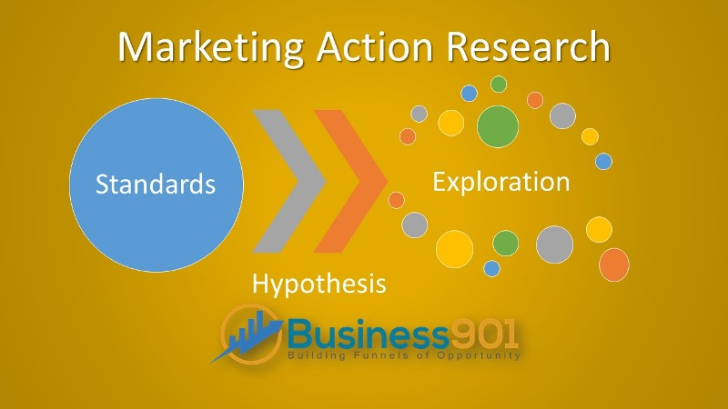 Marketing Action Research