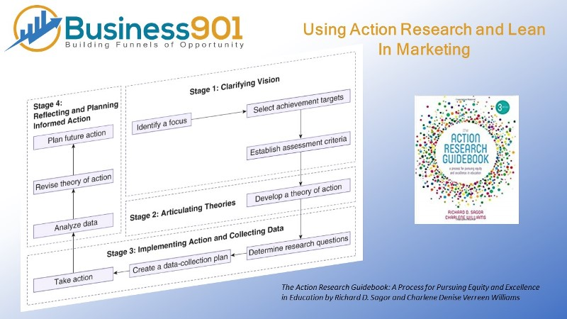 Lean Action Research