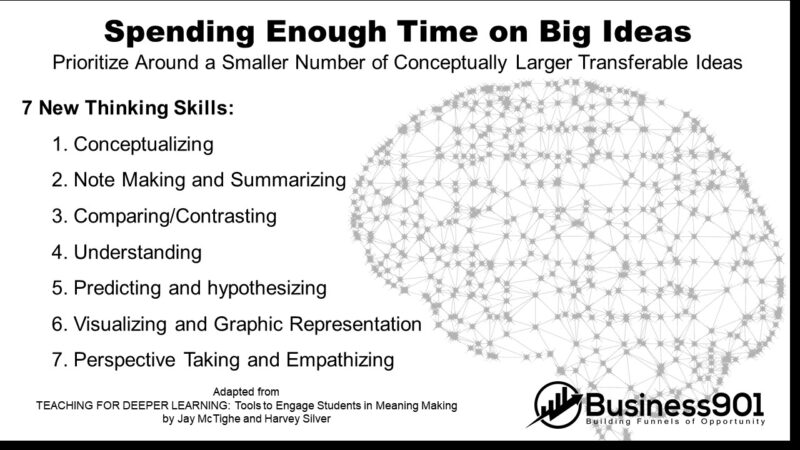 Sales Thinking Skills